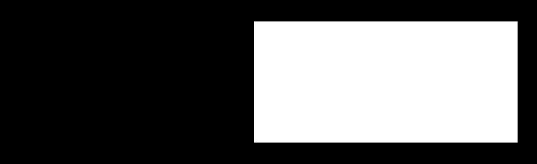 Blackberry Berliner Weisse